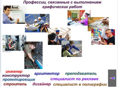 Профессии связанные с чертежами