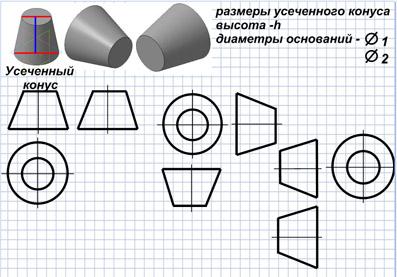 Как сделать развертку усеченного конуса на бумаге